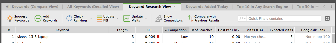 Keyword Research View